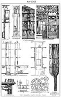 lift constructions, 19th century