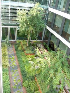 Atrium, Innenhof