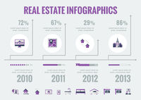 Real Estate Infographic Elements.