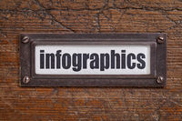 infographics- file cabinet label