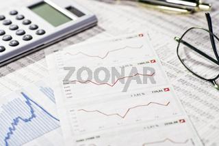 Entwicklung am Finanzmarkt