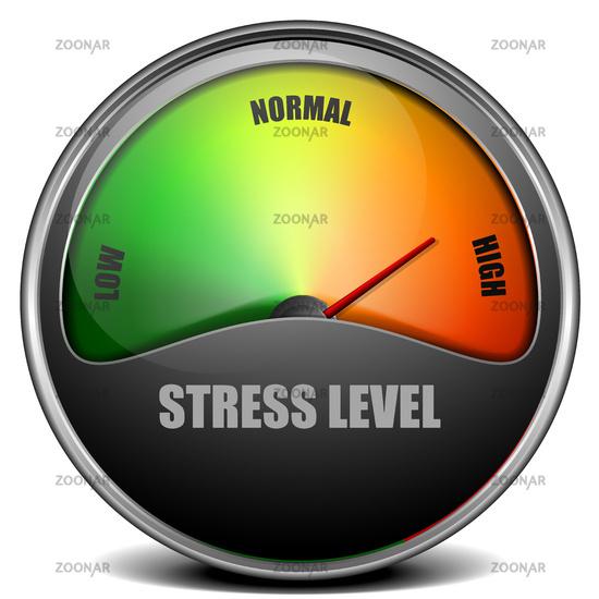 Stress Level Meter gauge
