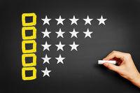 Bewertungsbogen mit Sternen