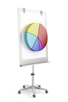 Flip chart with pie chart