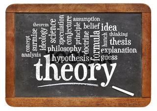 theory word cloud on blackboard