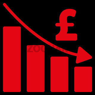 Pound Recession Bar Chart Flat Vector Icon Symbol