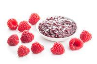 Raspberries and raspberry jam.