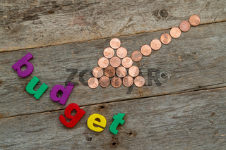Coin arrow and word BUDGET