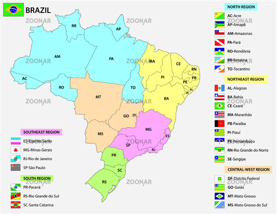 map of the Brazilian States with flags