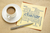 change word cloud on a paper note