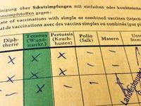 German international certificate of vaccination