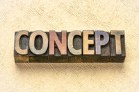 concept word in wood type