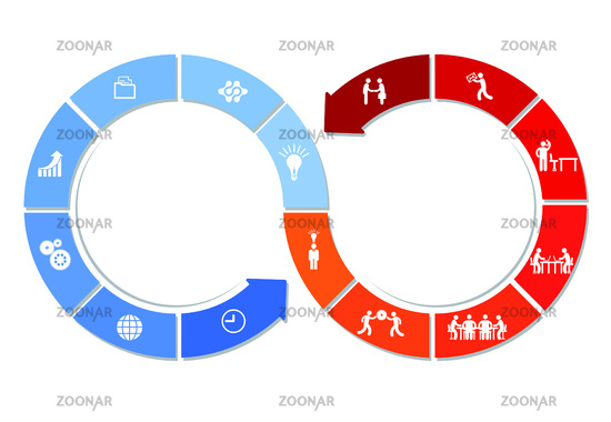 Communication information symbol, concept