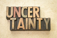 uncertainty word abstract in wood type