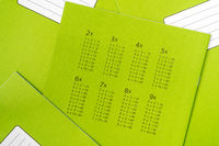 Multiplication table on green exercise book