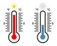 Themperaturanzeigen Wärme und Kälte - Thermometer with high and low temperature