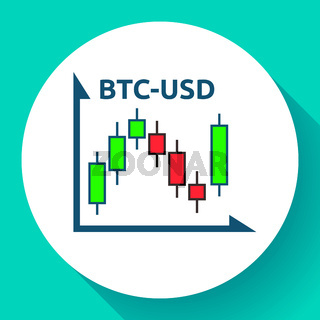 Bitcoin to dollar candlestick chart icon. Financial graph sign. Stock BTC exchange symbol. Business investment, analysis and statistics, vector illustration.