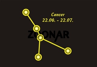 Sign of the zodiac cancer