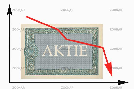 Aktienkurs | share price