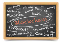 Blackboard Blockchain Wordcloud