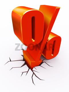 Discount percent hitting floor