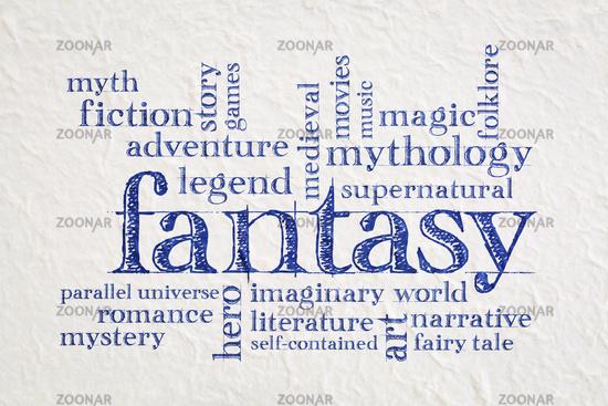 fantasy word cloud