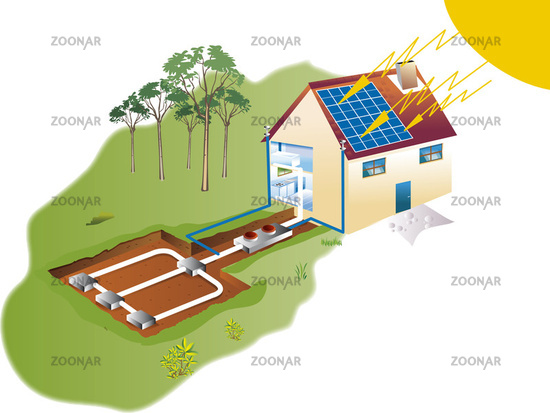 solar and air-conditioning