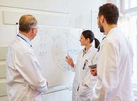 Ärztin macht Präsentation am Flipchart