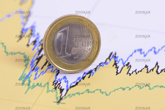 coin of euro currency laying in chart of exchange market