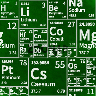 Chemical elements table on green school chalkboard with texture pattern