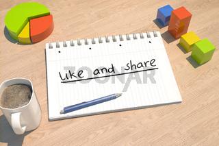 Lika and share