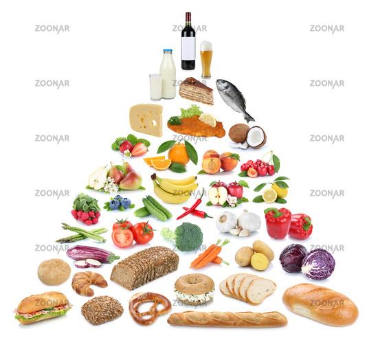 Gesunde Ernährung Ernährungspyramide Pyramide Essen Obst und Gemüse Früchte Freisteller