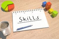 Skills text concept
