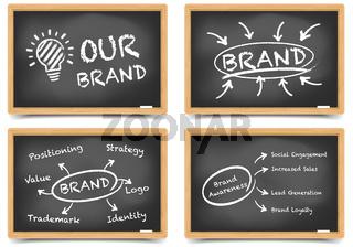 Blackboard Concepts Brand