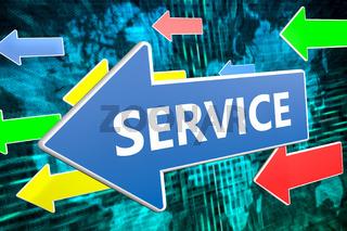 Service text concept