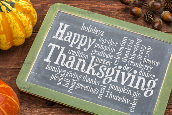 Happy Thanksgiving word cloud on blackboard