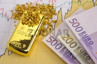 Gold Vermögen Kapital