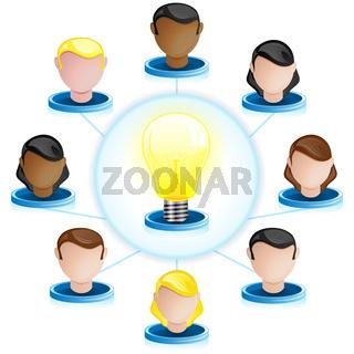 Creativity Network Crowdsourcing