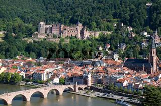 Panorama of Heidelberg