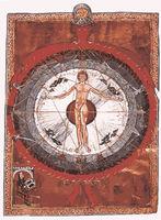 Hildegard Von Bingen's Universal Man Illustration