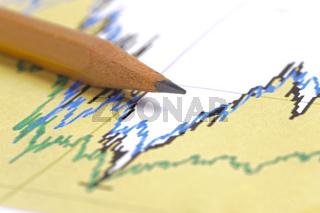 Bleistift auf Börsenkurs