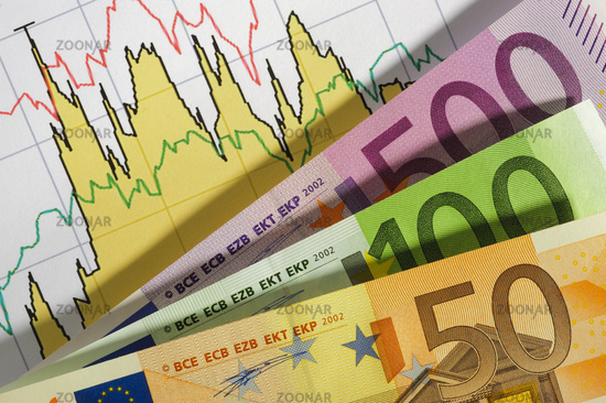 finance chart shows price for euro