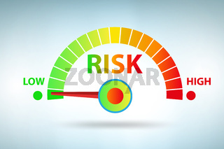 Risk meter in risk management concept