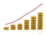 Red arrow above gold ingots. Rising gold prices concept. 3D illustration