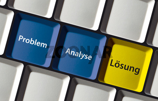 Problem Analysis Solution - German Language Buttons on Computer Keyboard
