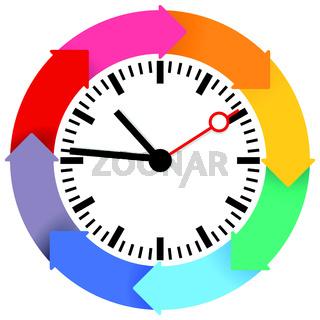Uhr und Zeit.eps