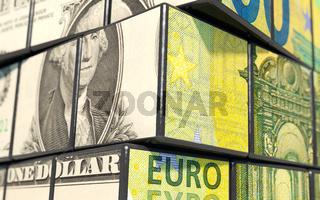 Devisenmarkt Dollar und Euro
