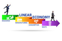 Concept of linear economy with businessman