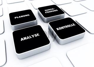 Pad Konzept Schwarz - Analyse Planung Durchführung Kontrolle 6