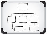 Organization chart whiteboard written in black background.